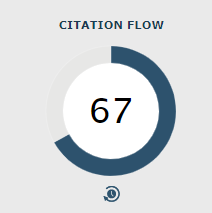 Majestic SEO Citation Flow (CF)