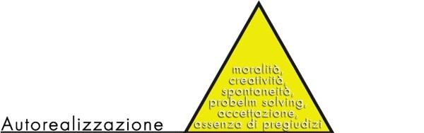 Cima della Piramide di Maslow - Autorealizzazione