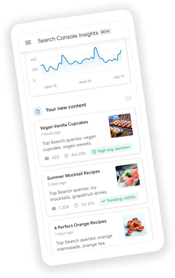 Search Console Insights su mobile