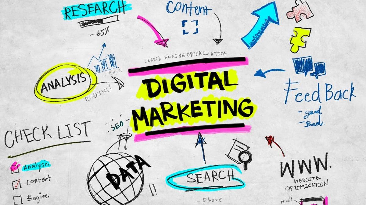 Come il Digital Marketing può aiutare la tua azienda