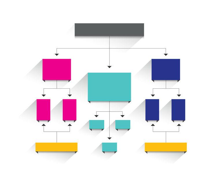 Struttura a silo per un sito web ottimizzato lato SEO