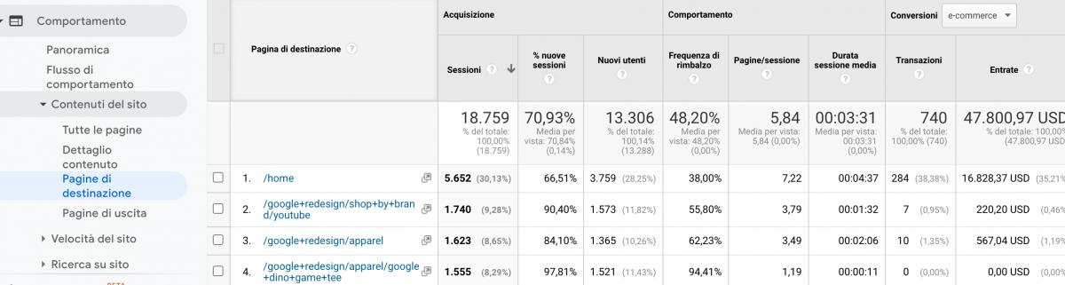 """Sezione """"Pagine di destinazione"""" nel rapporto """"Comportamento"""" di Google Analytics."""