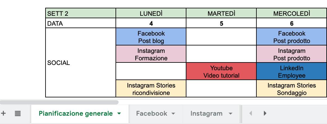 Piano editoriale su foglio di calcolo delle pagine social AvantGrade