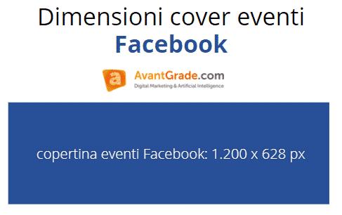 Dimensioni immagini su Facebook: misura copertina evento